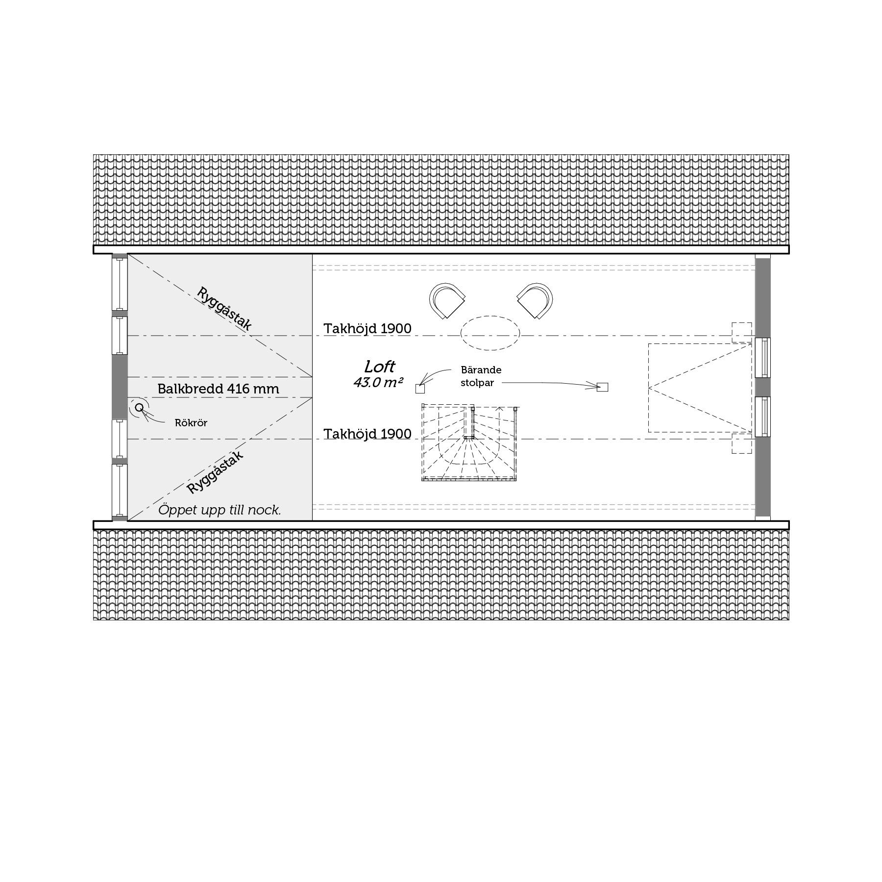 Övervåning Stil 127